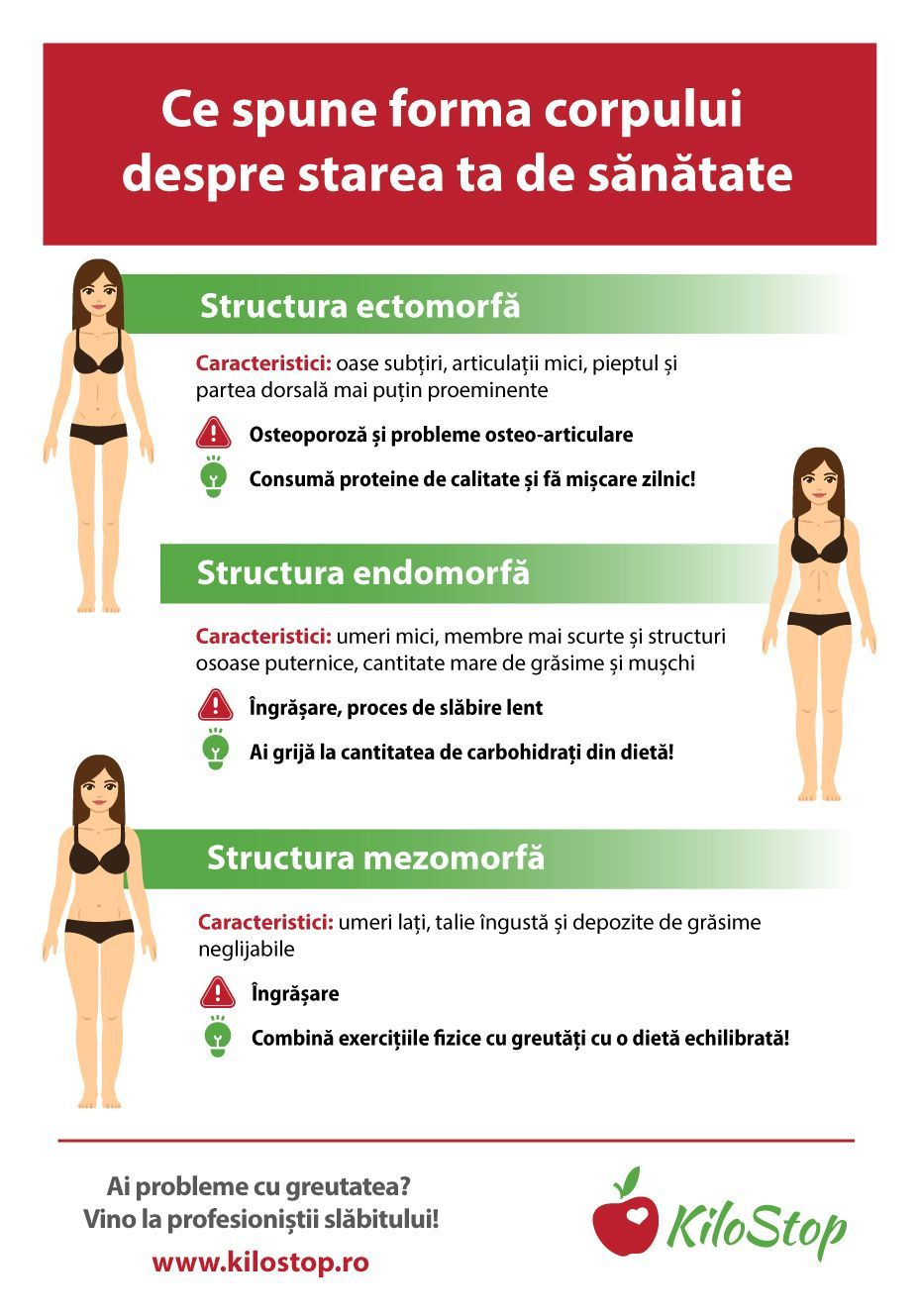 pierde arderea grăsimilor corporale cel mai mult supraviețuitor al pierderii în greutate