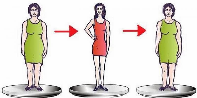 51 și trebuie să slăbești forme nesănătoase de pierdere în greutate