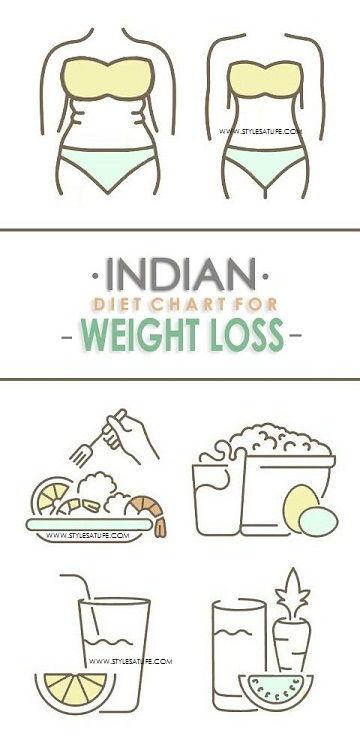 pierderea în greutate de stil)