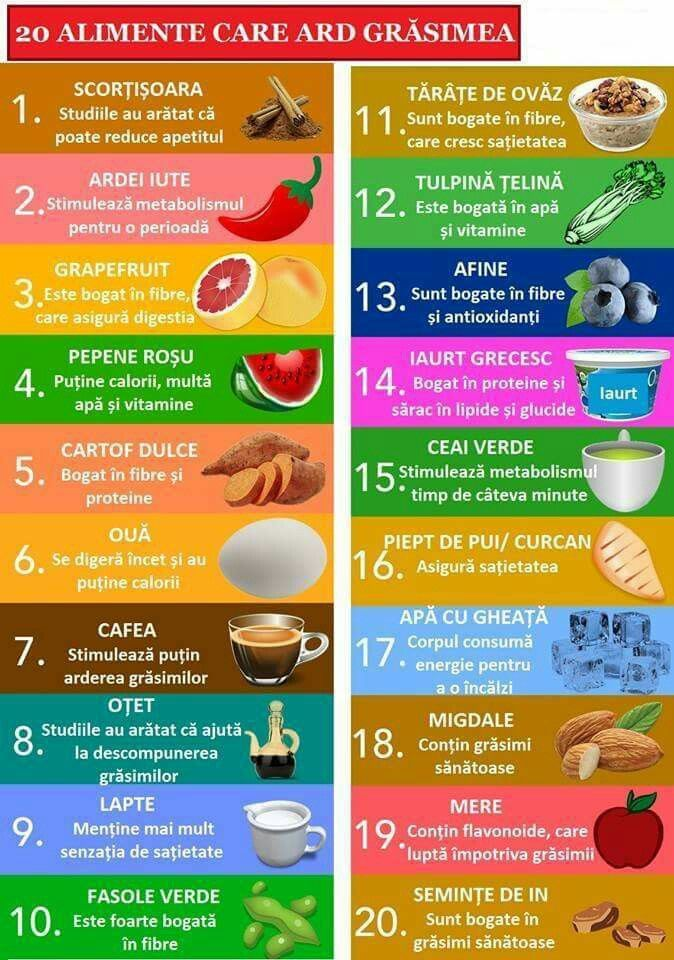 primele 10 beneficii pentru sănătate în pierderea în greutate)