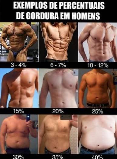 pierderea de grăsime corporală în 3 săptămâni)