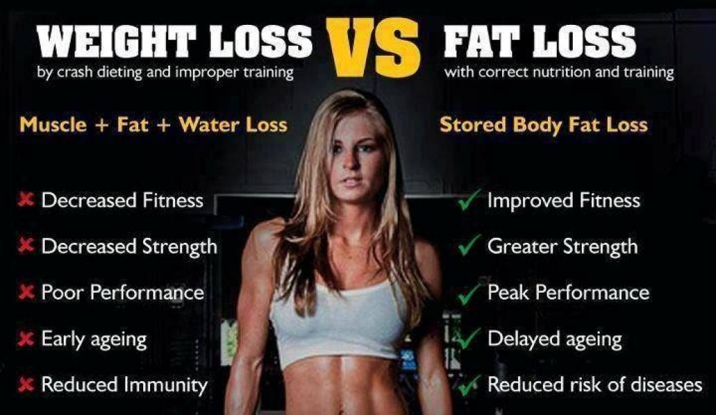cum ne putem pierde greutatea corporală
