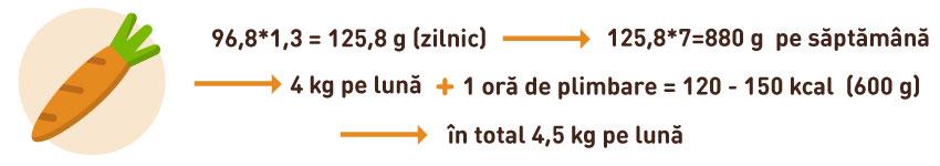 1 pierdere în greutate pe săptămână)