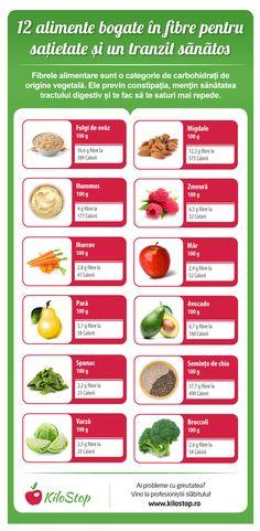 obiectivul de grăsimi saturate pentru pierderea în greutate)