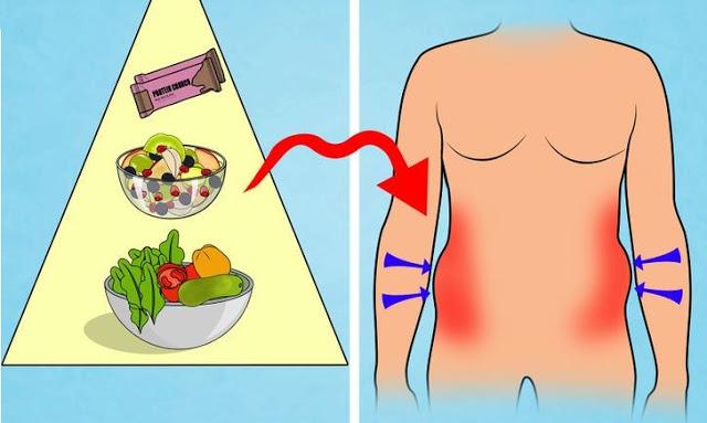 pierde grasimea corporala