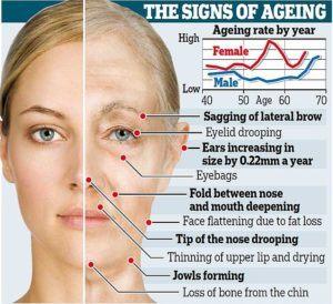 pierderea de grăsime în menopauză)