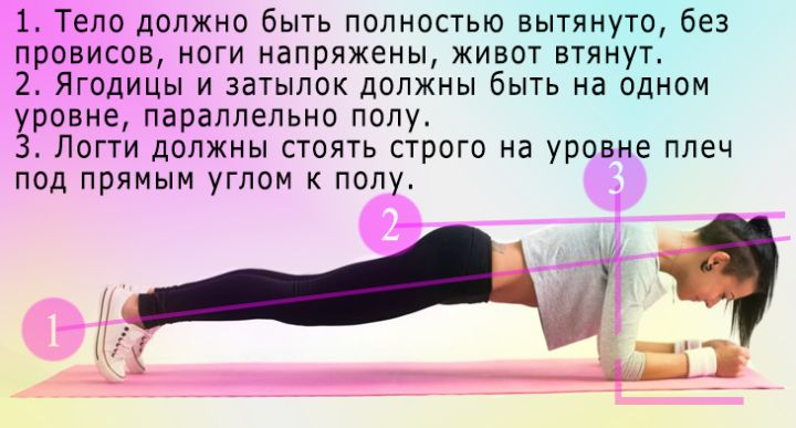 puteți pierde centimetri fără pierdere în greutate