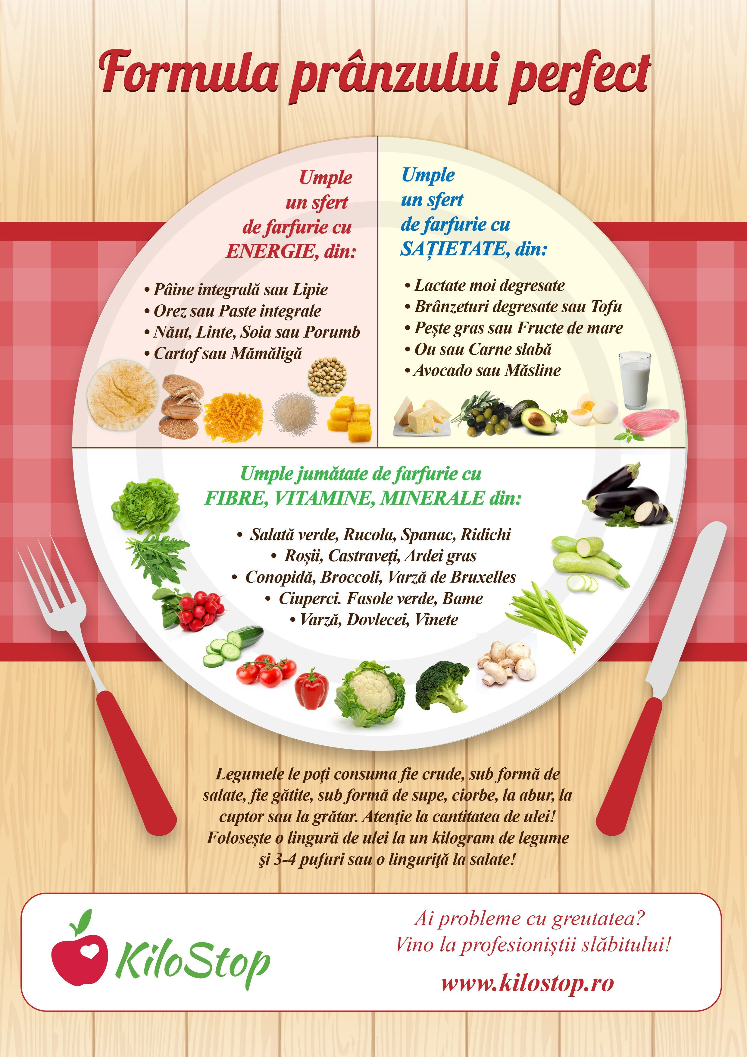 scădere în greutate cu bucătărie slabă
