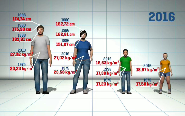 scădere în greutate la 40 de ani