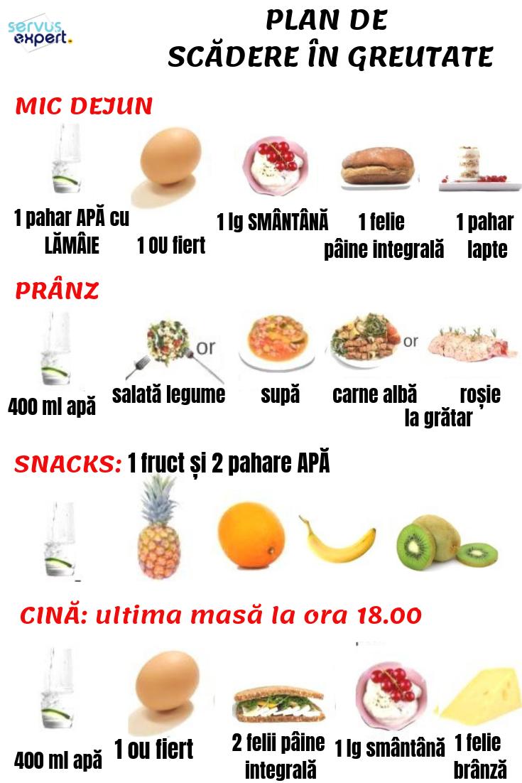 scădere în greutate în două săptămâni)