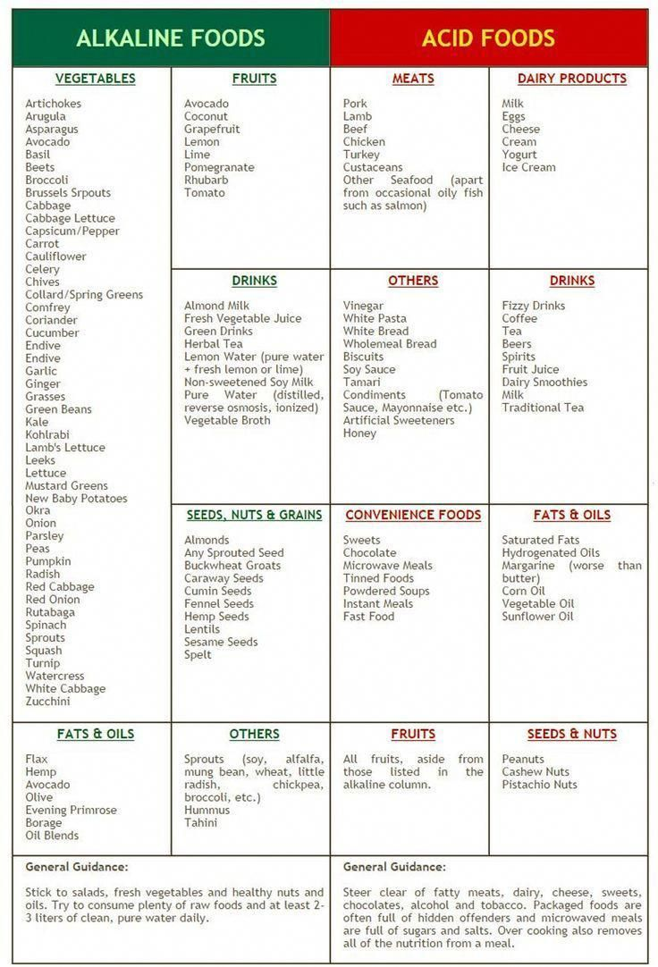 pierderea de grăsime organică pierde celulita grasă