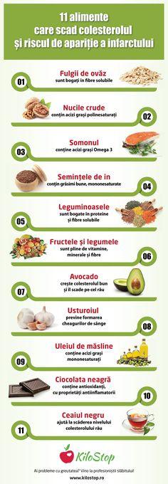 Modalități simple de a pierde în greutate în mod natural