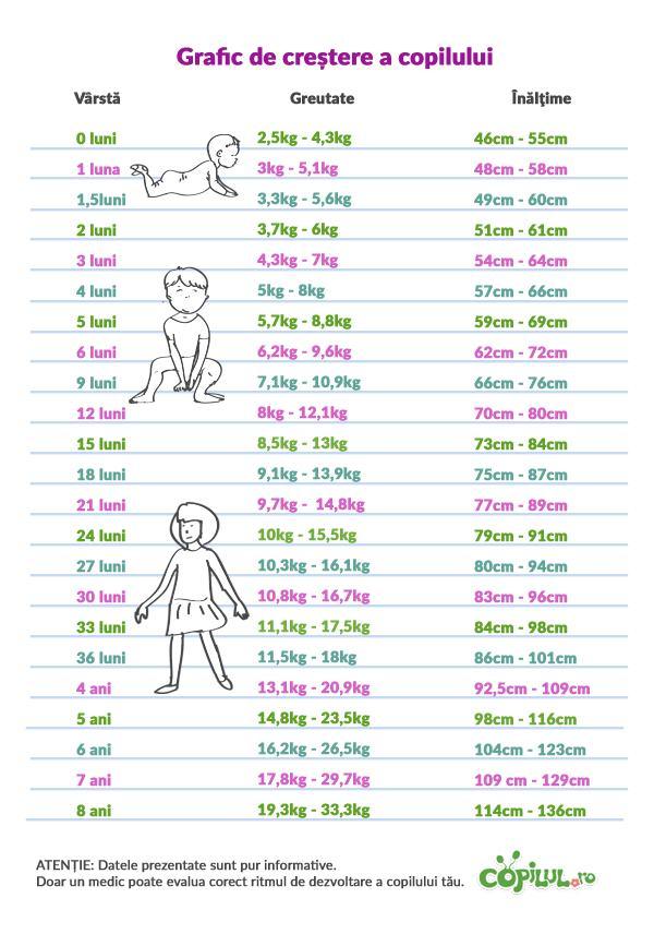 pierde greutatea în 33 de zile