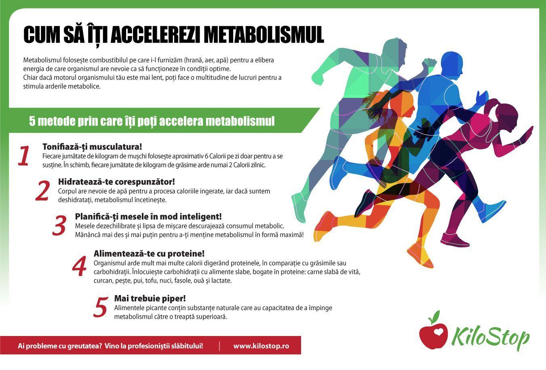 ce condiție provoacă pierderea în greutate)