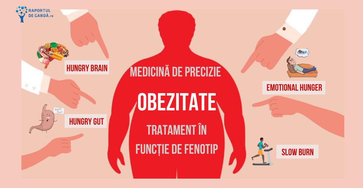 intervenții de scădere în greutate pentru adulții în vârstă obezi)