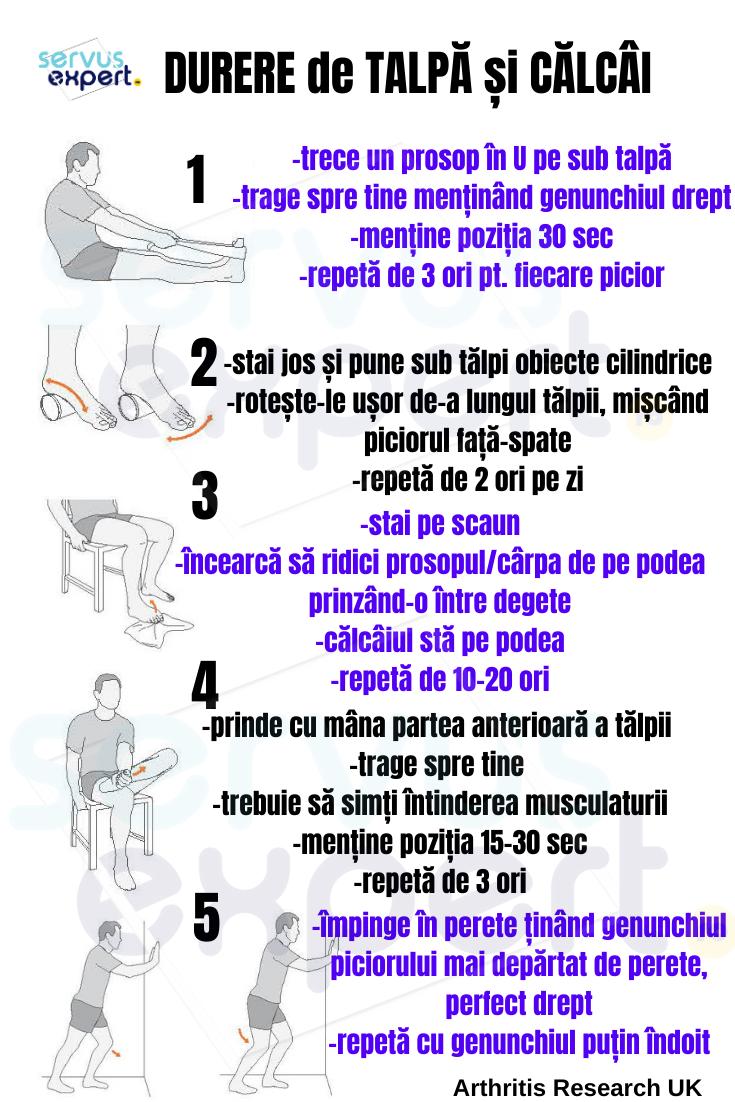 cum să pierdeți în greutate peste vară)