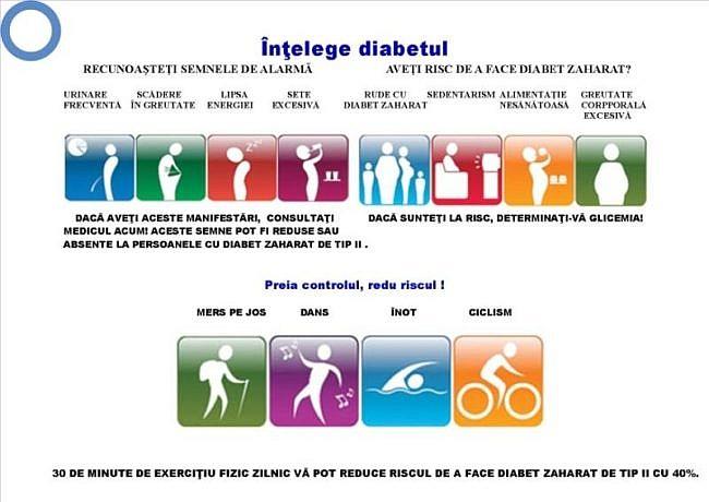 scădere în greutate polidipsia poluria)